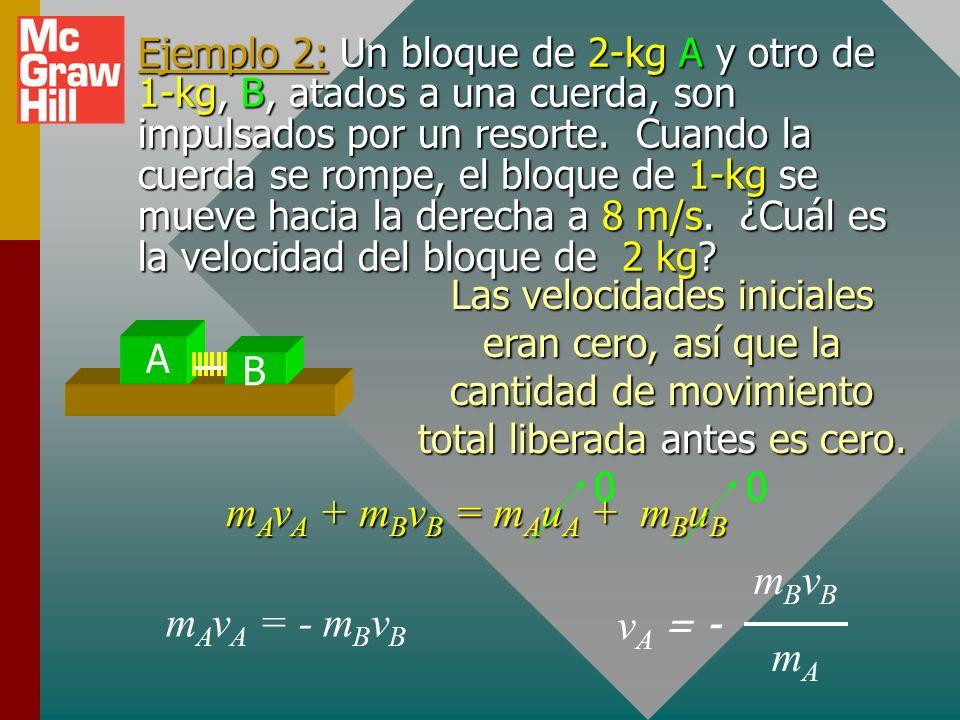 Conservación de la cantidad de movimiento A B uAuA uBuB A B vAvA vBvB B -F A t F B t La cantidad de movimiento total DESPUÉS del choque es igual a la