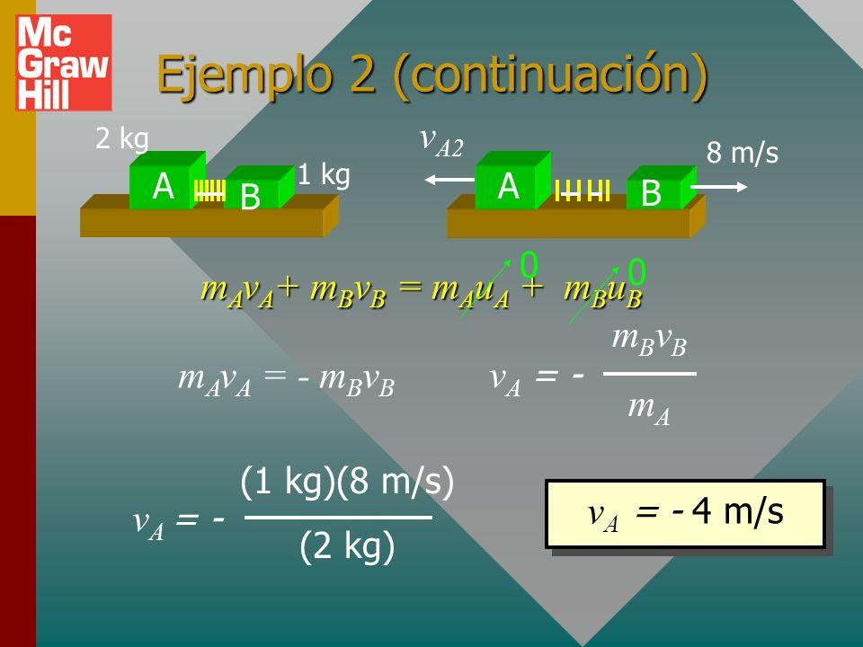 Ejemplo 2: Un bloque de 2-kg A y otro de 1-kg, B, atados a una cuerda, son impulsados por un resorte. Cuando la cuerda se rompe, el bloque de 1-kg se