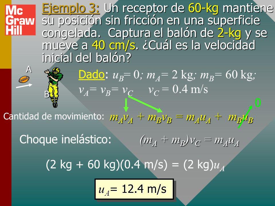 Choques completamente inelásticos Son los choques en que dos objectos se adhieren y tienen una velocidad común después del impacto. Antes Después
