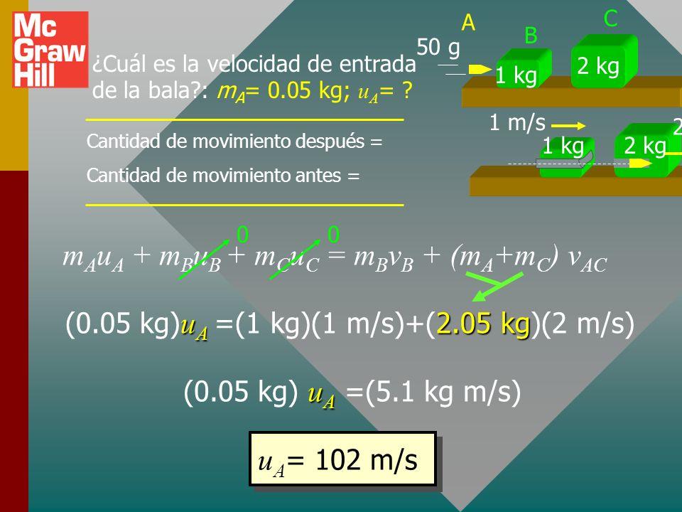 Ejemplo 5: Una bala de 50 g pega en un bloque de 1-kg, lo atraviesa y se aloja en un bloque de 2 kg. Enseguida, el bloque de 1 kg se mueve a 1 m/s y e
