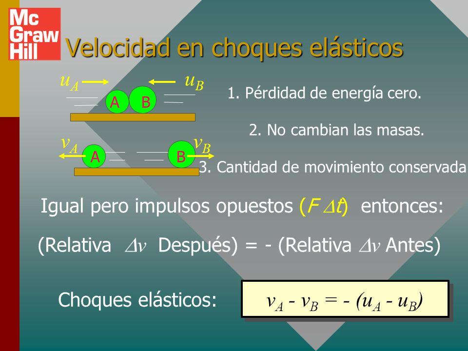 Choques completamente elásticos Cuando dos objetos chocan de modo tal que la energía cero se pierde en el proceso. ¡APROXIMACIONES!