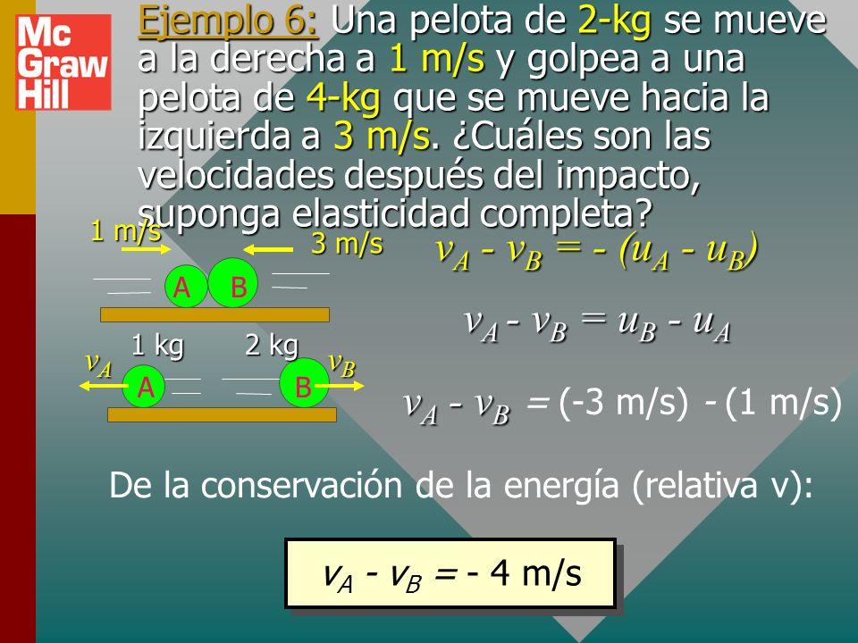 Velocidad en choques elásticos ABAB uBuB uAuA vAvA vBvB 1. Pérdidad de energía cero. 2. No cambian las masas. 3. Cantidad de movimiento conservada. (R