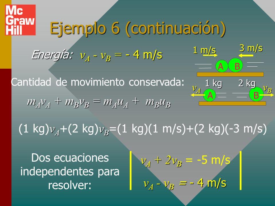 Ejemplo 6: Una pelota de 2-kg se mueve a la derecha a 1 m/s y golpea a una pelota de 4-kg que se mueve hacia la izquierda a 3 m/s. ¿Cuáles son las vel