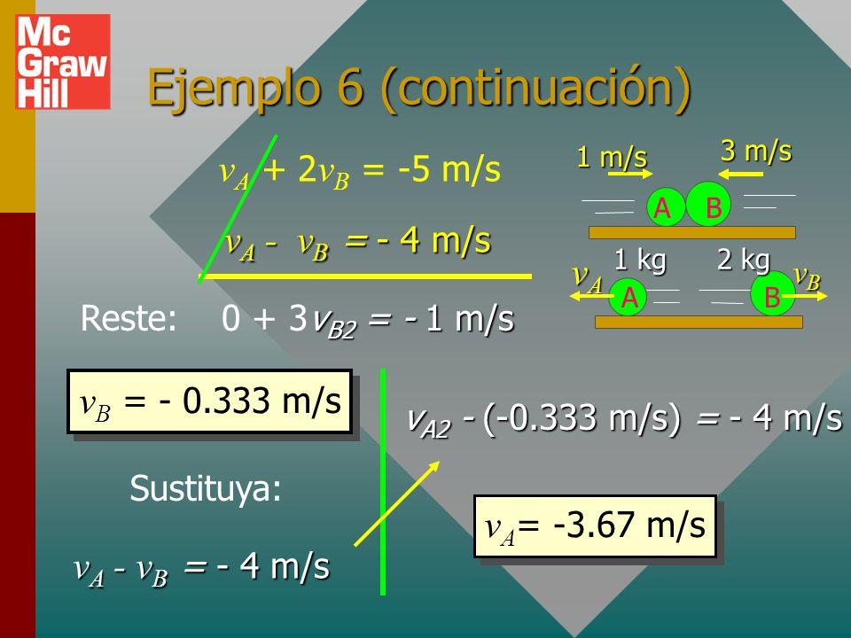 Ejemplo 6 (continuación) AB AB 3 m/s 1 m/s vAvAvAvA vBvBvBvB 1 kg 2 kg m A v A + m B v B = m A u A + m B u B Energía: v A - v B = - 4 m/s v A v B (1 k