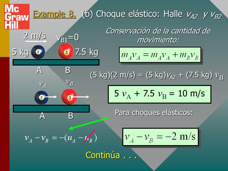 Ejemplo 8a: Choque inelástico: halle v C. AB 5 kg 7.5 kg u B =0 2 m/s AB v C común después vCvCvCvC Después del golpe: v B = v A = v C (5 kg)(2 m/s) =