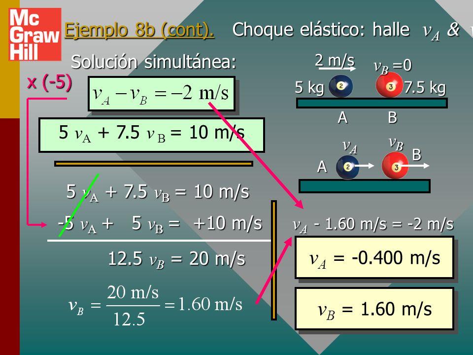 Example 8. (b) Choque elástico: Halle v A2 y v B2 AB 5 kg 7.5 kg v B1 =0 2 m/s Conservación de la cantidad de movimiento: (5 kg)(2 m/s) = (5 kg)v A2 +