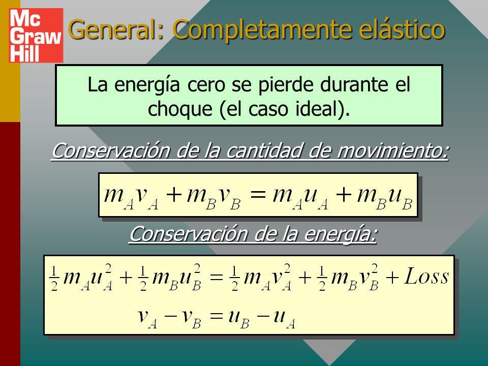 Ejemplo 8b (cont). Choque elástico: halle v A & v B A B 5 kg 7.5 kg v B =0 2 m/s A B vAvAvAvA vBvBvBvB Solución simultánea: 5 v A + 7.5 v B = 10 m/s -