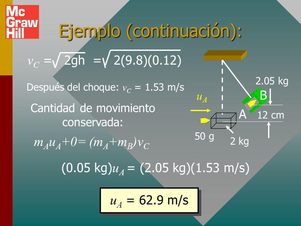 Ejemplo (continuación): B A 12 cm 50 g uAuA 2.05 kg 2 kg Choque y cantidad de movimiento: m A u A +0= (m A +m B ) v C (0.05 kg) u A = (2.05 kg) v C Pa