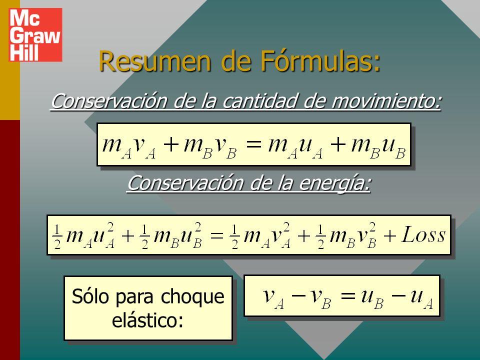 Ejemplo (continuación): B A 12 cm 50 g uAuA 2.05 kg 2 kg m A u A +0= (m A +m B )v C (0.05 kg) u A = (2.05 kg)(1.53 m/s) v C = 2gh = 2(9.8)(0.12) Despu