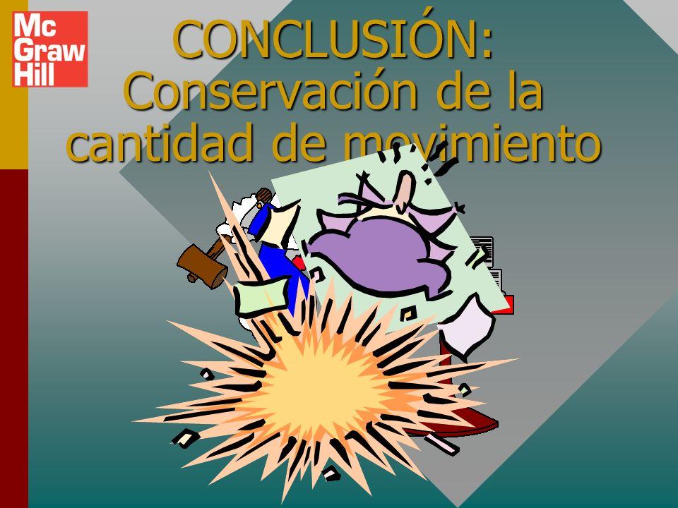 Resumen de Fórmulas: Conservación de la cantidad de movimiento: Conservación de la energía: Sólo para choque elástico: