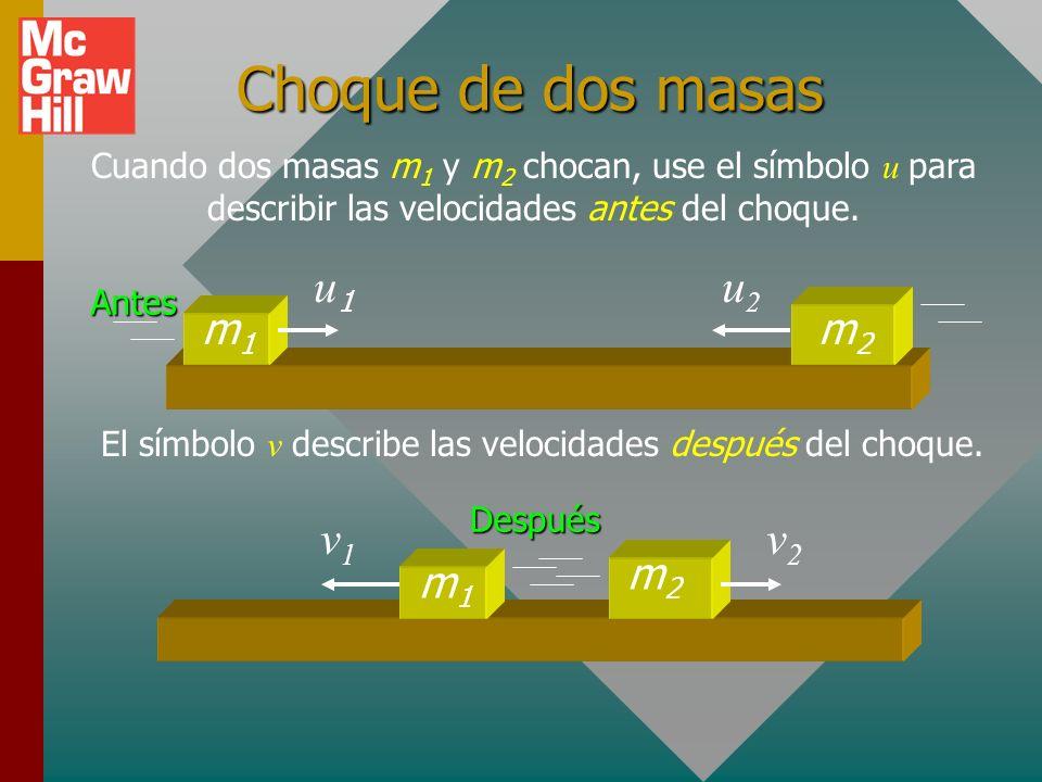 Objetivos: Después de completar este módulo, deberá: Conocer la ley de la conservación de la cantidad de movimiento para aplicarla en la solución de p