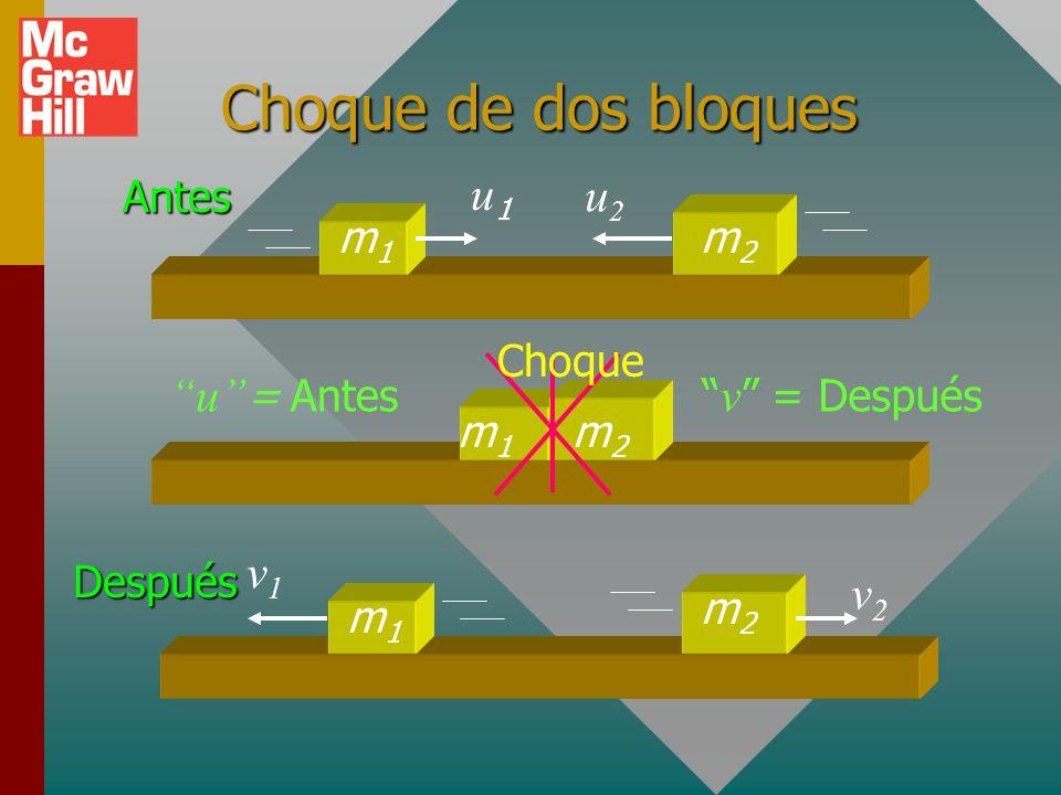 Choque de dos masas Cuando dos masas m 1 y m 2 chocan, use el símbolo u para describir las velocidades antes del choque. El símbolo v describe las vel