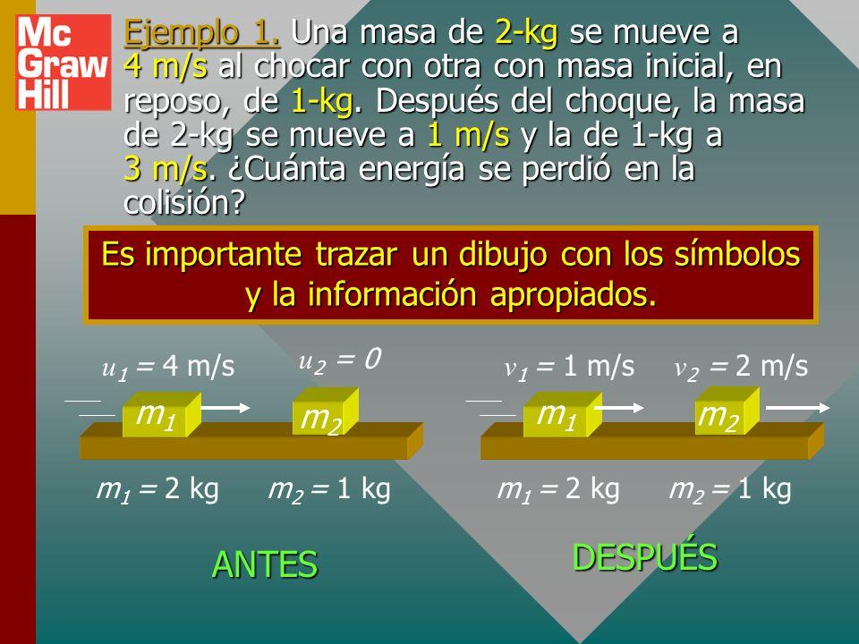 Conservación de la energía m1m1 m2m2 u1u1 u2u2 antes después del choqueperdida La energía cinética antes del choque es igual a la energía cinética des