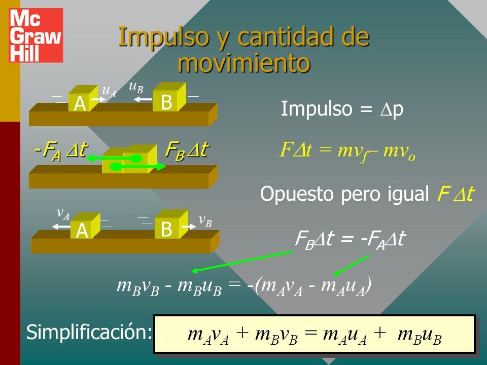 Ejemplo 1 (continuación). ¿Cuánta energía se perdió en el choque? La energía se conservó. m2m2 u 2 = 0 m1m1 u 1 = 4 m/s m 1 = 2 kg m 2 = 1 kg m2m2 v 2