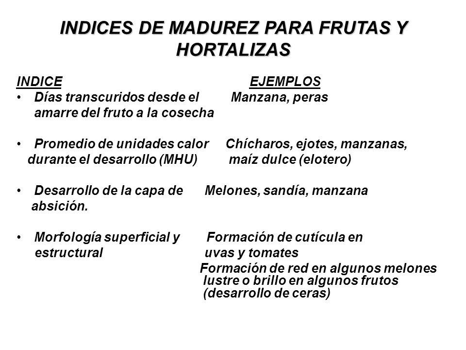 INDICES DE MADUREZ PARA FRUTAS Y HORTALIZAS INDICEEJEMPLOS Días transcuridos desde el Manzana, peras amarre del fruto a la cosecha Promedio de unidade