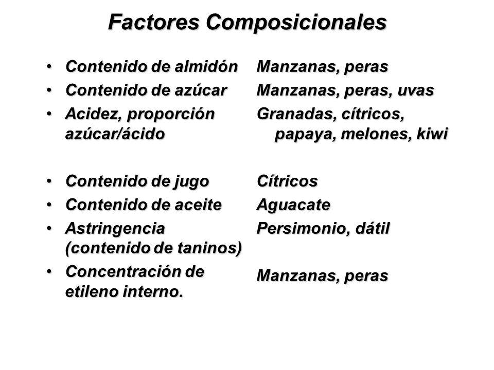 Factores Composicionales Contenido de almidónContenido de almidón Contenido de azúcarContenido de azúcar Acidez, proporción azúcar/ácidoAcidez, propor