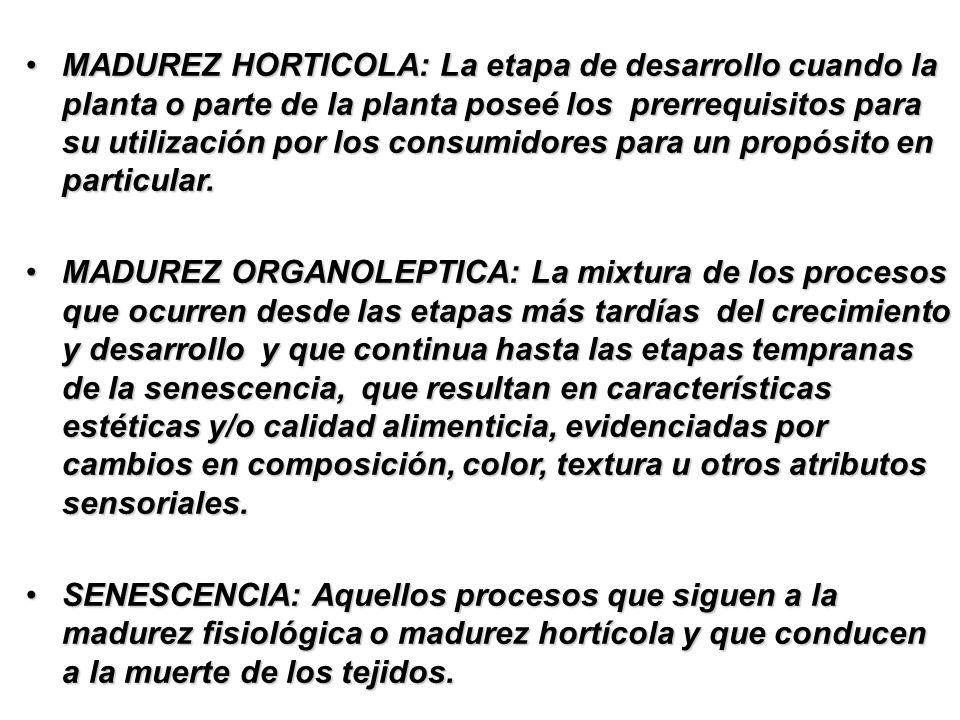 Indices de madurez : la medición de la madurez usa varios indicadores físicos objetivos [O] y subjetivos [S] tales como: INDICEEJEMPLOS Días transcurridos (floración-cosecha)[O]manzanas/peras Media de unidades calor [O]Chícharos/manzanas/elotes Capa de abscisión [S, O]Algunos melones/manzanas/feijoas Morfología superficial y estructura [S] Cutícula - uvas/tomate red- en melones; cera superficial Tamaño [O]Todos los frutos y muchas hortalizas Peso específico [O]Cerezas/sandía/papa Forma [S, O]angularidad - plátano llenado de cachetes - mangos compactación - brocoli/coliflor Solidez [S, O]Lechuga/col/col de Bruselas Firmeza Textural [O, D]Manzanas/peras/frutos de hueso Color externo [O] Todos los frutos y la mayoría de las hortalizas Color interno [O]Color de la pulpa de las frutas [O]=objectivo; [S]=subjectivo; [D]=destructivo; [ND]=no destructivo