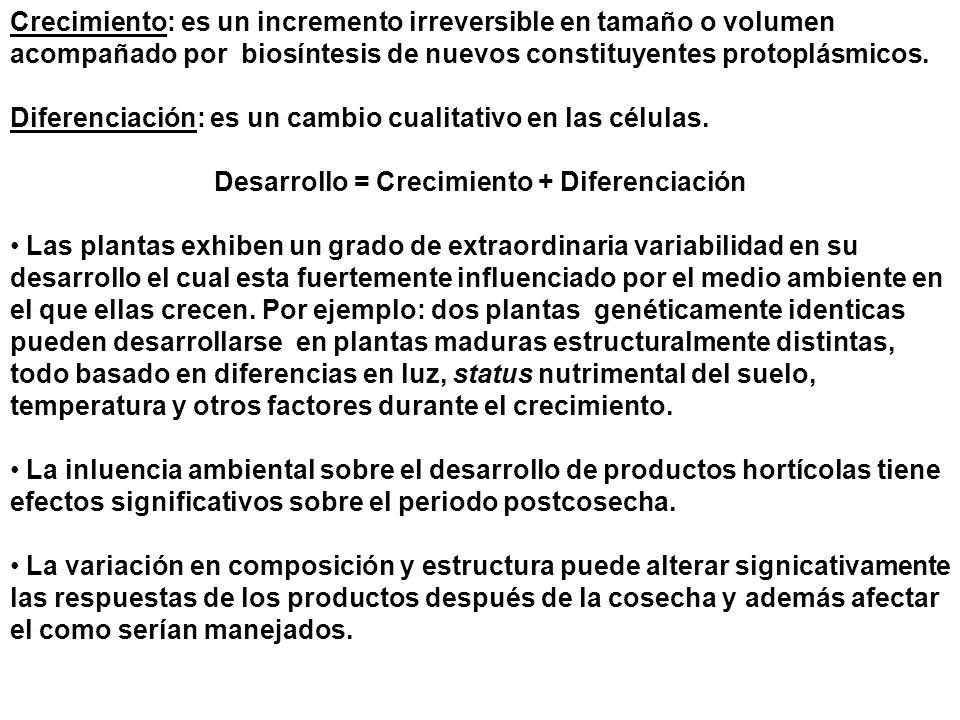 Factores Composicionales Contenido de almidónContenido de almidón Contenido de azúcarContenido de azúcar Acidez, proporción azúcar/ácidoAcidez, proporción azúcar/ácido Contenido de jugoContenido de jugo Contenido de aceiteContenido de aceite Astringencia (contenido de taninos)Astringencia (contenido de taninos) Concentración de etileno interno.Concentración de etileno interno.