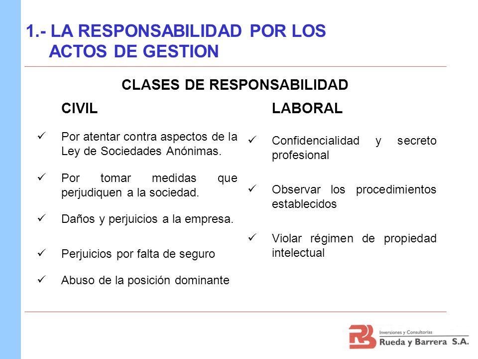 CLASES DE RESPONSABILIDAD Por atentar contra aspectos de la Ley de Sociedades Anónimas. Por tomar medidas que perjudiquen a la sociedad. Daños y perju