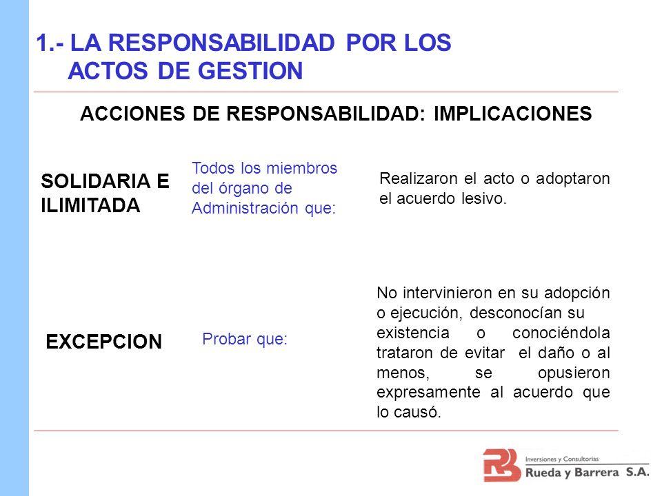 ACCIONES DE RESPONSABILIDAD: IMPLICACIONES Todos los miembros del órgano de Administración que: SOLIDARIA E ILIMITADA Realizaron el acto o adoptaron e