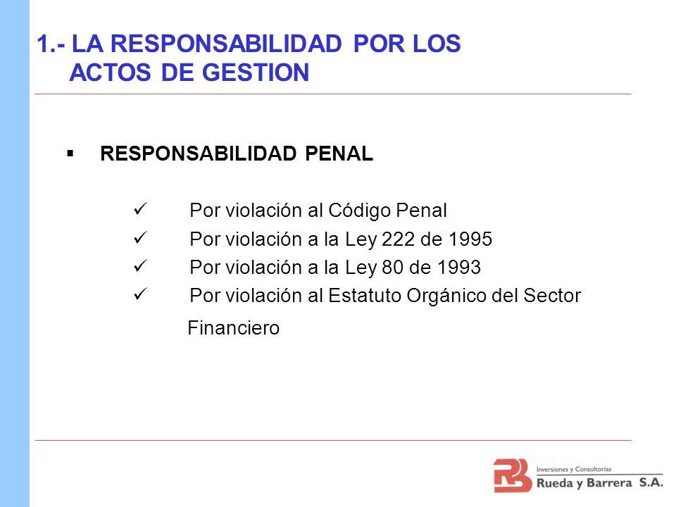 RESPONSABILIDAD PENAL Por violación al Código Penal Por violación a la Ley 222 de 1995 Por violación a la Ley 80 de 1993 Por violación al Estatuto Org