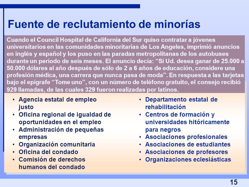 15 Fuente de reclutamiento de minorías Cuando el Council Hospital de California del Sur quiso contratar a jóvenes universitarios en las comunidades mi