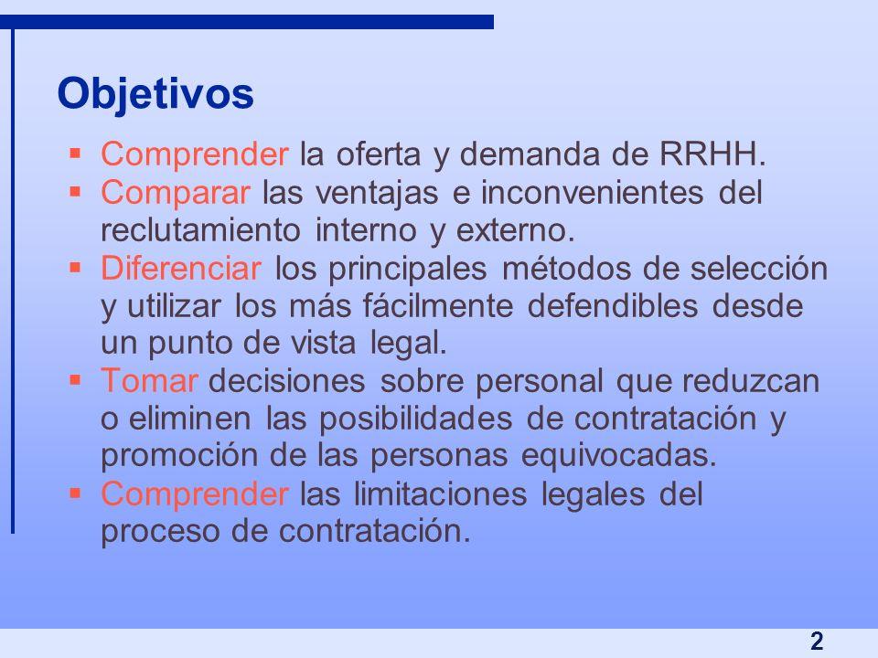 2 Objetivos Comprender la oferta y demanda de RRHH. Comparar las ventajas e inconvenientes del reclutamiento interno y externo. Diferenciar los princi