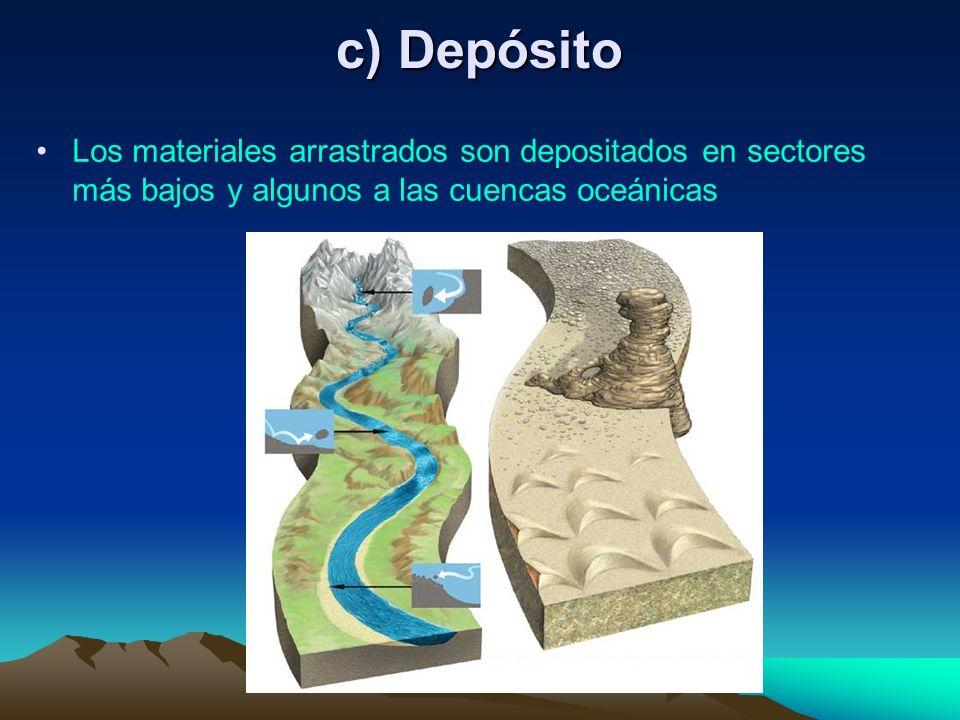 Los materiales arrastrados son depositados en sectores más bajos y algunos a las cuencas oceánicas c) Depósito