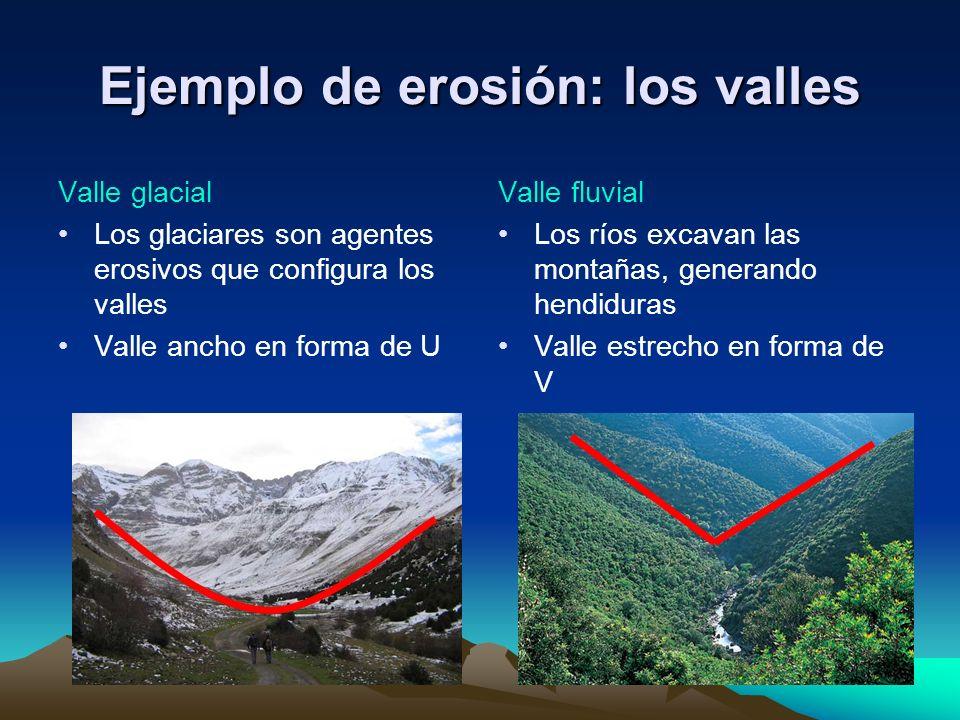 Ejemplo de erosión: los valles Valle glacial Los glaciares son agentes erosivos que configura los valles Valle ancho en forma de U Valle fluvial Los r