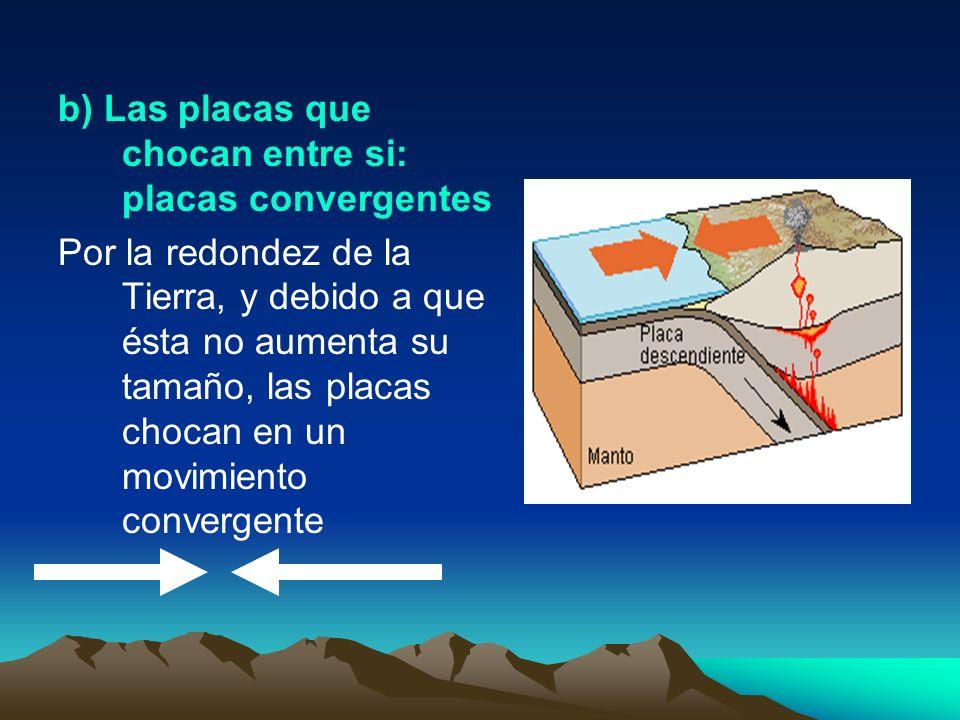 b) Las placas que chocan entre si: placas convergentes Por la redondez de la Tierra, y debido a que ésta no aumenta su tamaño, las placas chocan en un