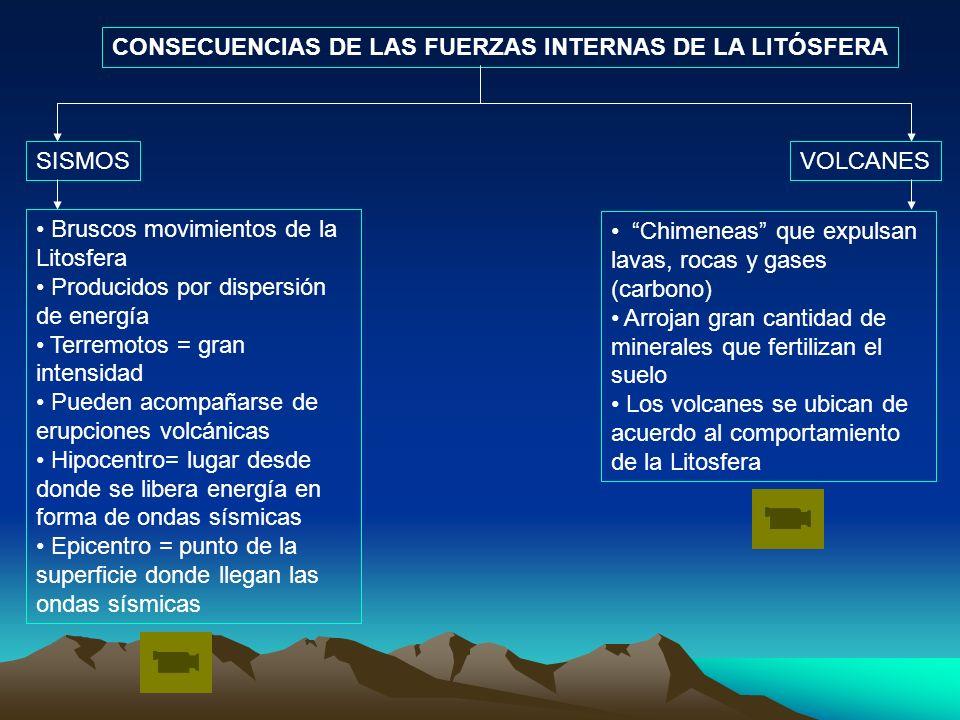 CONSECUENCIAS DE LAS FUERZAS INTERNAS DE LA LITÓSFERA SISMOSVOLCANES Bruscos movimientos de la Litosfera Producidos por dispersión de energía Terremot