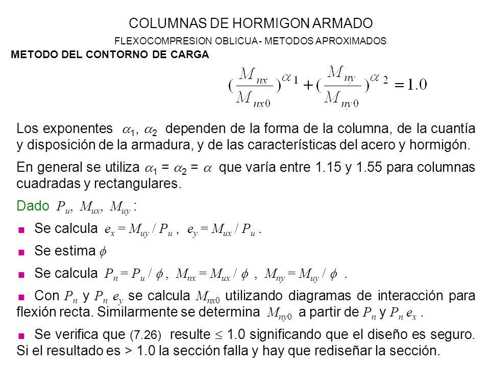 COLUMNAS DE HORMIGON ARMADO FLEXOCOMPRESION OBLICUA - METODOS APROXIMADOS METODO DEL CONTORNO DE CARGA Los exponentes 1, 2 dependen de la forma de la