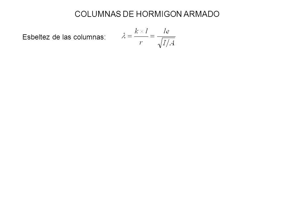 COLUMNAS DE HORMIGON ARMADO Esbeltez de las columnas: