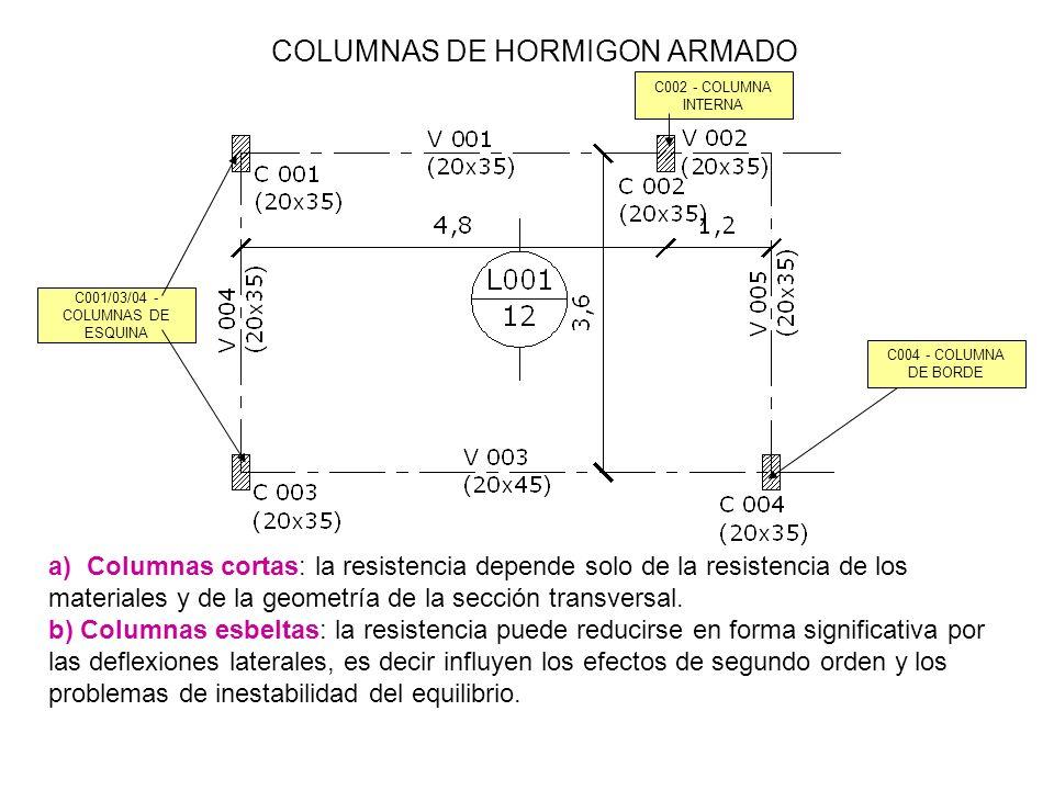 a) Columnas cortas: la resistencia depende solo de la resistencia de los materiales y de la geometría de la sección transversal. b) Columnas esbeltas: