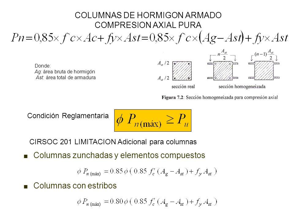 COLUMNAS DE HORMIGON ARMADO COMPRESION AXIAL PURA Donde: Ag: área bruta de hormigón Ast: área total de armadura CIRSOC 201 LIMITACION Adicional para c