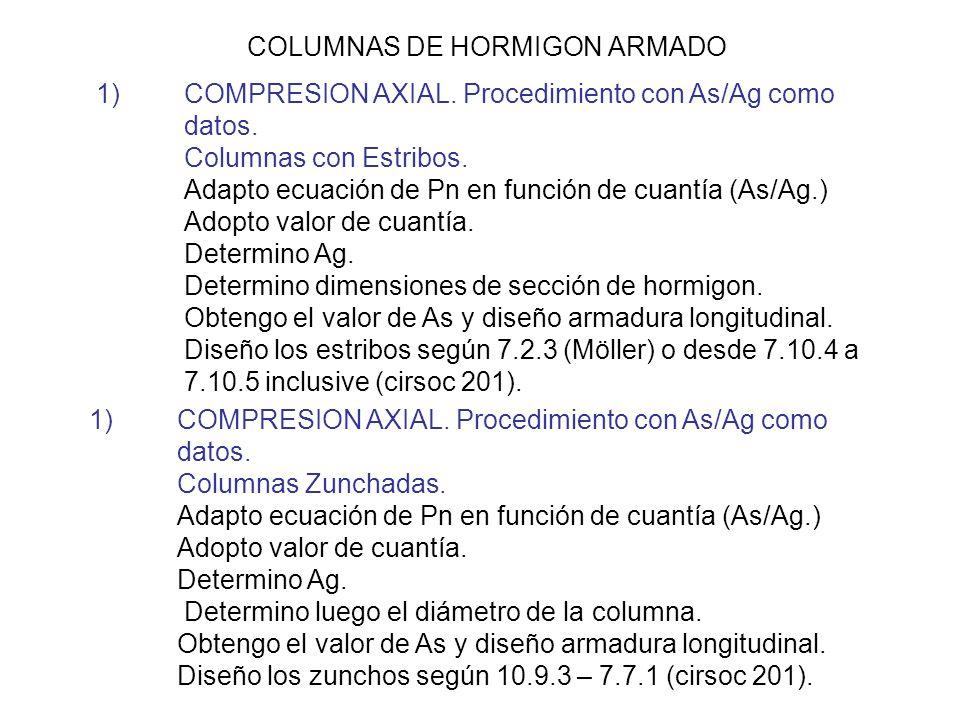 COLUMNAS DE HORMIGON ARMADO 1)COMPRESION AXIAL. Procedimiento con As/Ag como datos. Columnas con Estribos. Adapto ecuación de Pn en función de cuantía