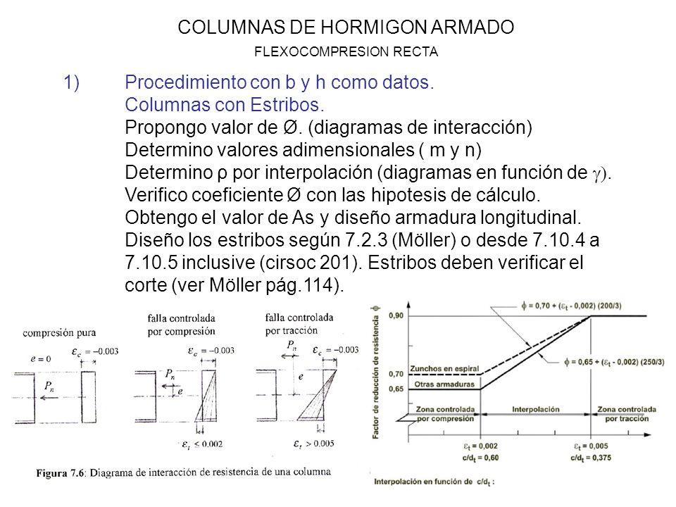 COLUMNAS DE HORMIGON ARMADO FLEXOCOMPRESION RECTA 1)Procedimiento con b y h como datos. Columnas con Estribos. Propongo valor de Ø. (diagramas de inte