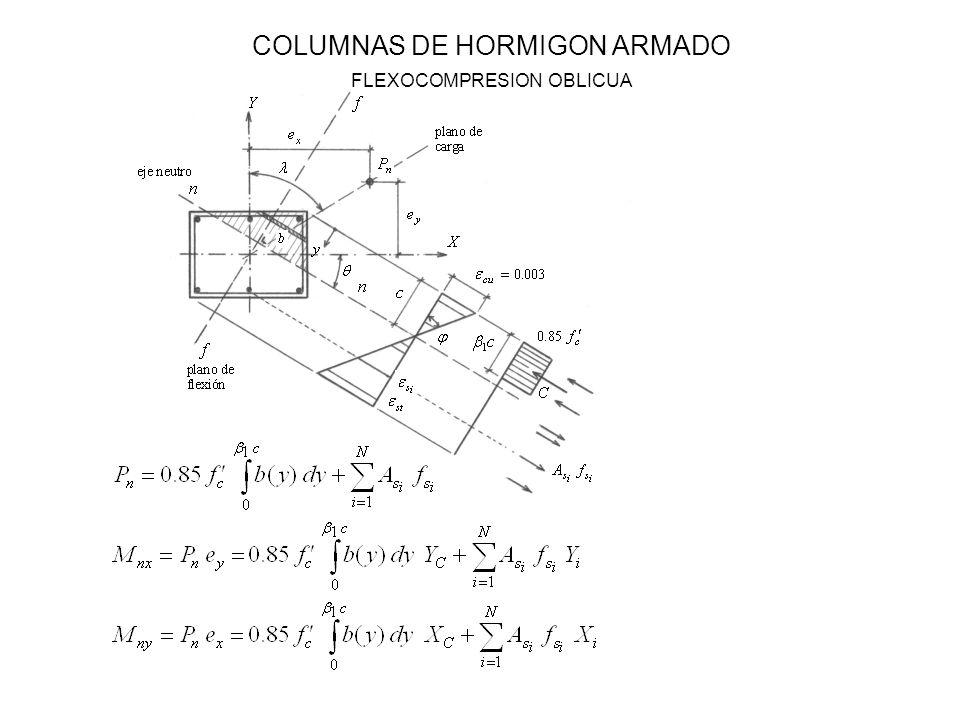 COLUMNAS DE HORMIGON ARMADO FLEXOCOMPRESION OBLICUA
