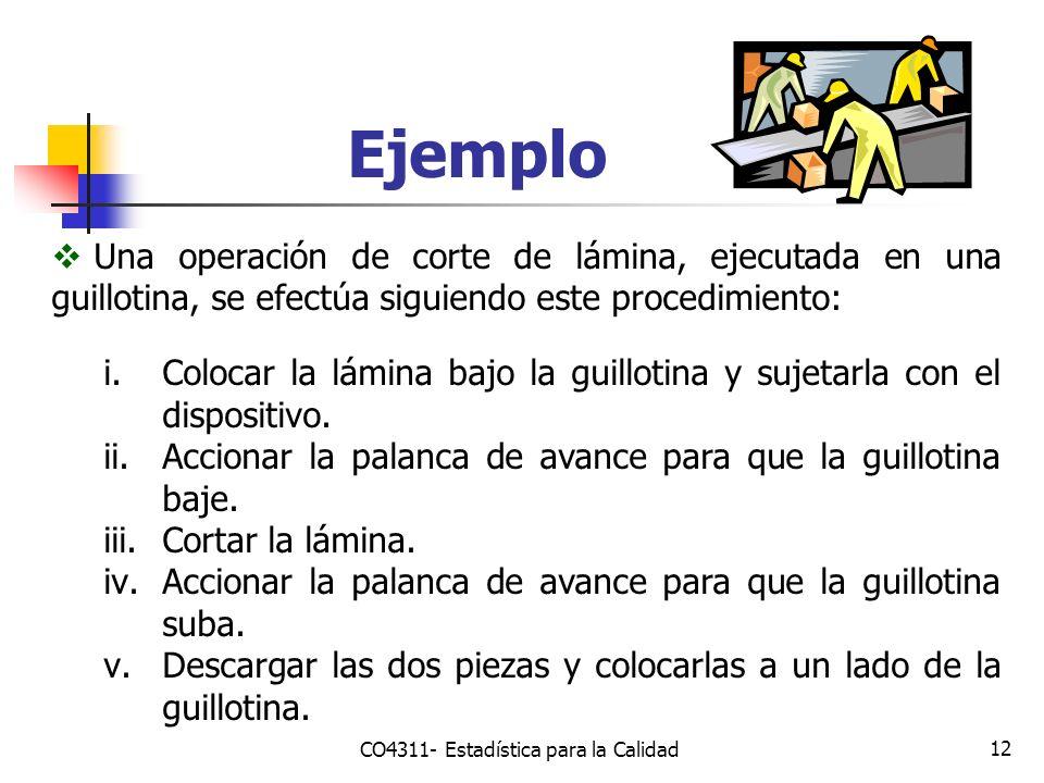 12 Ejemplo Una operación de corte de lámina, ejecutada en una guillotina, se efectúa siguiendo este procedimiento: i.Colocar la lámina bajo la guillot