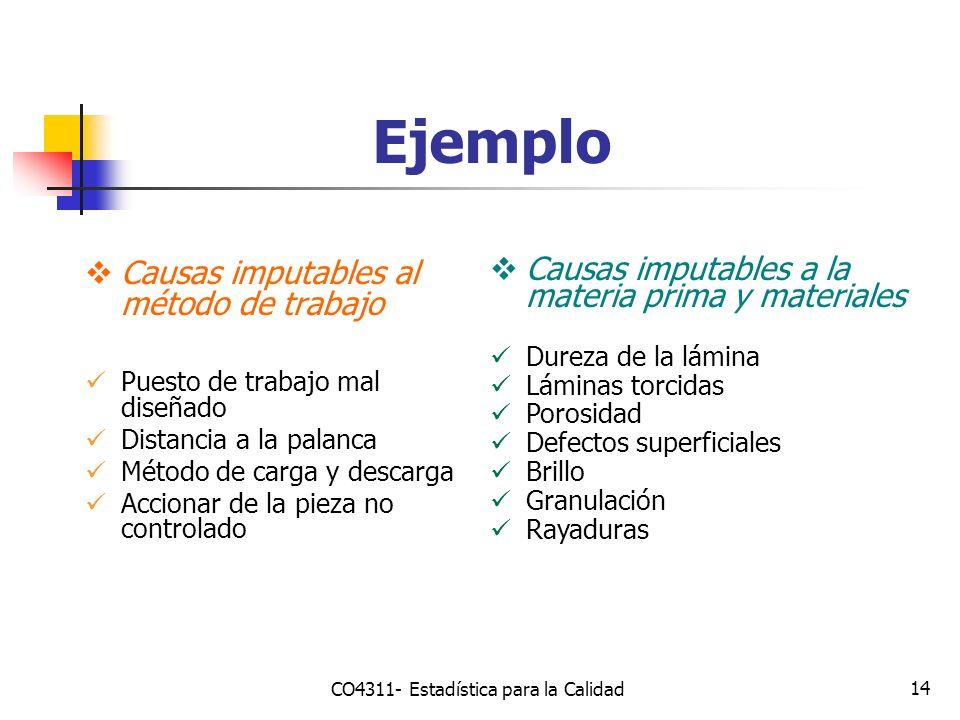 14 Ejemplo CO4311- Estadística para la Calidad Causas imputables al método de trabajo Puesto de trabajo mal diseñado Distancia a la palanca Método de