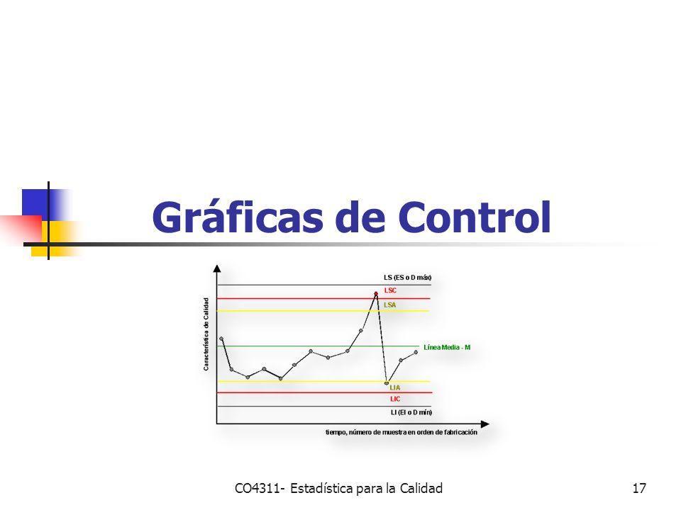 17 Gráficas de Control CO4311- Estadística para la Calidad