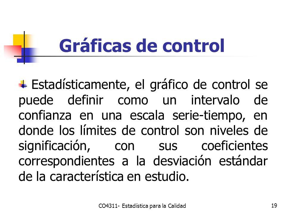 19 Estadísticamente, el gráfico de control se puede definir como un intervalo de confianza en una escala serie-tiempo, en donde los límites de control