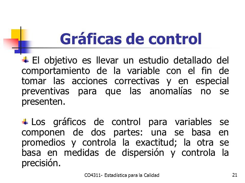 21 El objetivo es llevar un estudio detallado del comportamiento de la variable con el fin de tomar las acciones correctivas y en especial preventivas