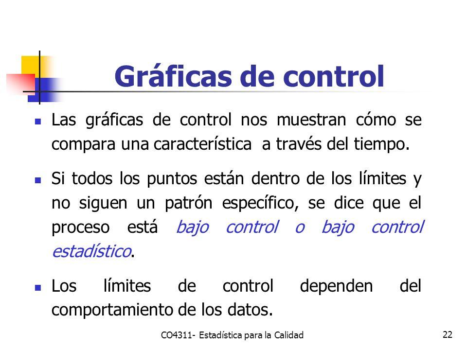 22 Las gráficas de control nos muestran cómo se compara una característica a través del tiempo. Si todos los puntos están dentro de los límites y no s