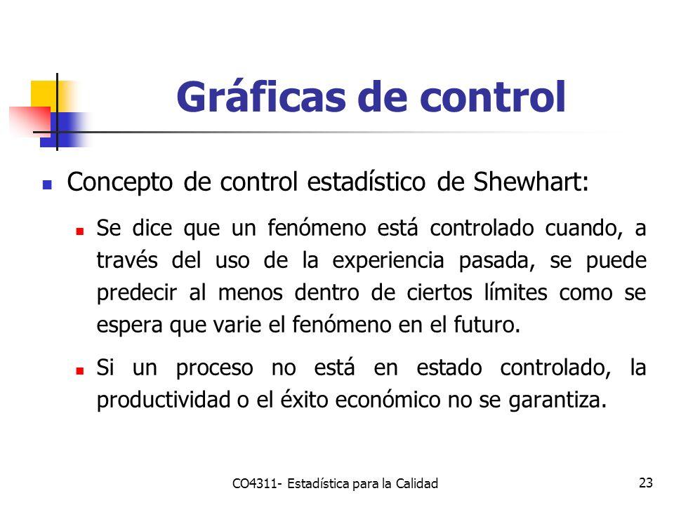23 Concepto de control estadístico de Shewhart: Se dice que un fenómeno está controlado cuando, a través del uso de la experiencia pasada, se puede pr