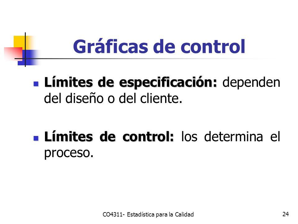 24 Límites de especificación: Límites de especificación: dependen del diseño o del cliente. Límites de control: Límites de control: los determina el p