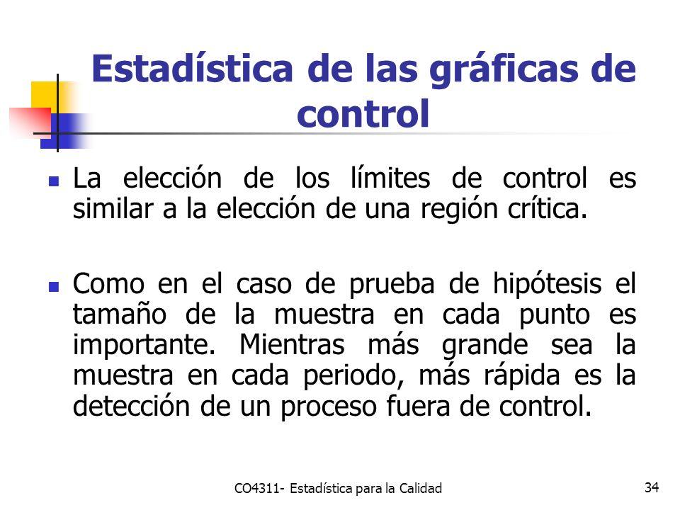 34 La elección de los límites de control es similar a la elección de una región crítica. Como en el caso de prueba de hipótesis el tamaño de la muestr