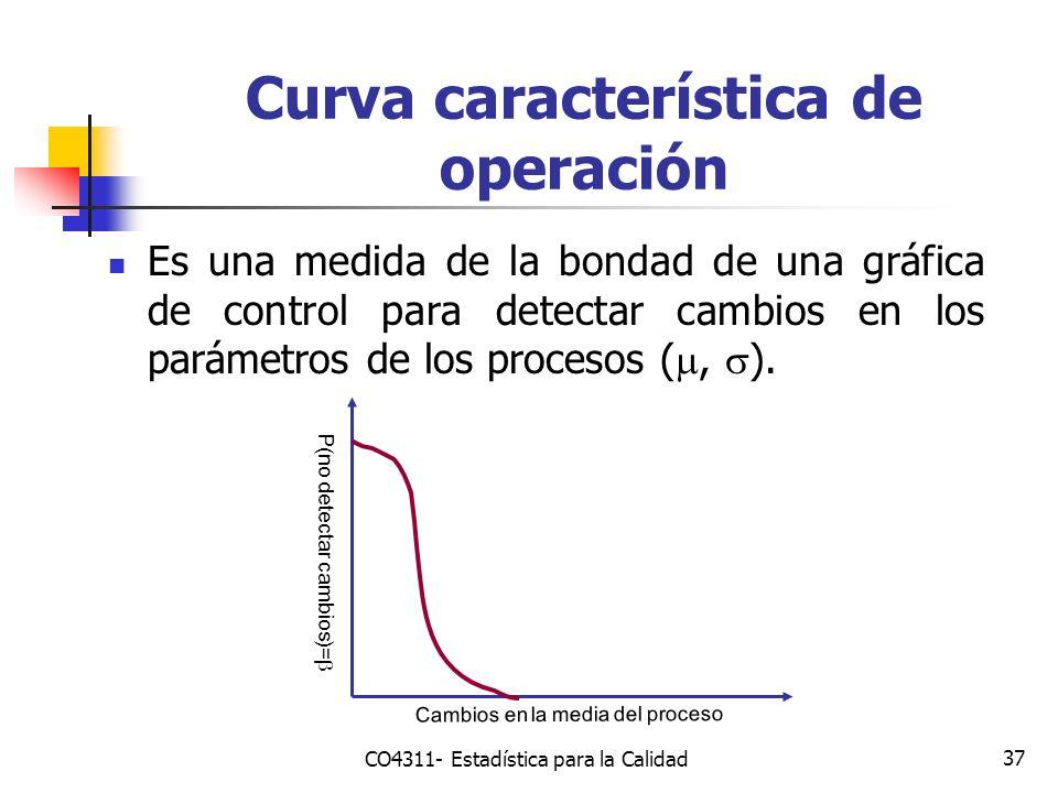 37 Curva característica de operación Es una medida de la bondad de una gráfica de control para detectar cambios en los parámetros de los procesos (, )