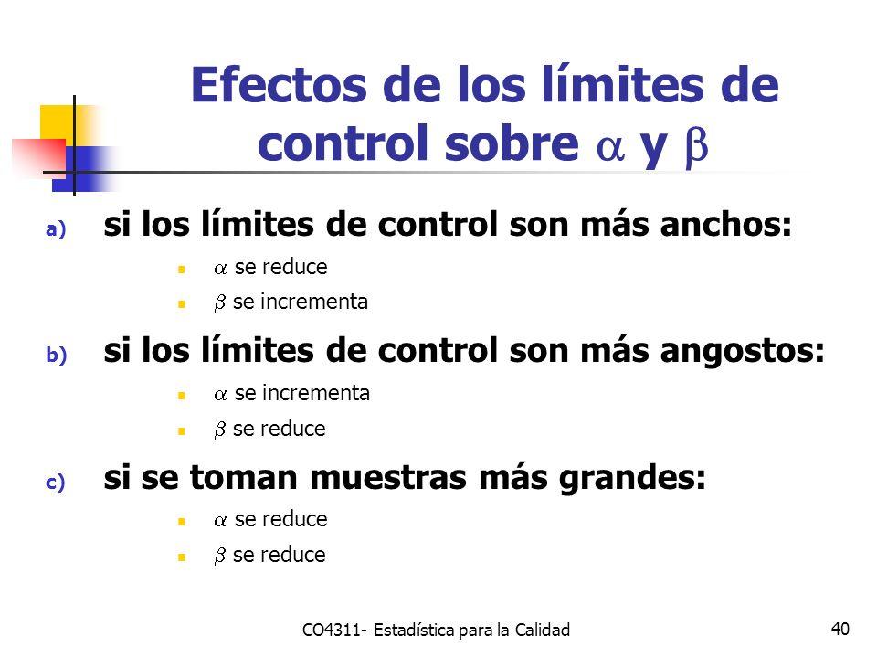 40 Efectos de los límites de control sobre y a) si los límites de control son más anchos: se reduce se incrementa b) si los límites de control son más
