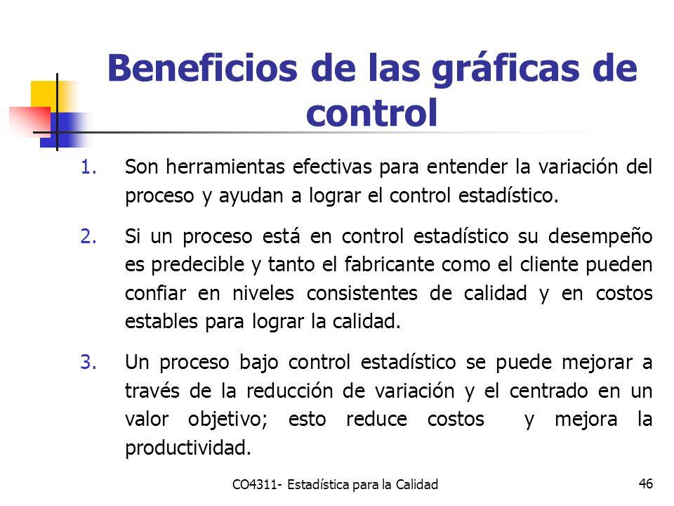 46 Beneficios de las gráficas de control 1.Son herramientas efectivas para entender la variación del proceso y ayudan a lograr el control estadístico.